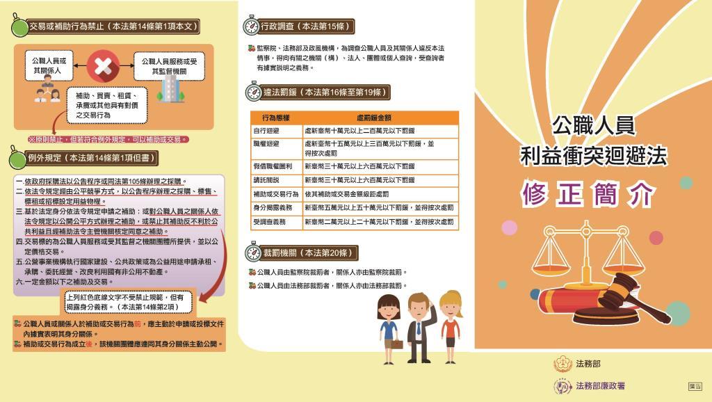 公职人员利益冲突回避法修正简介(身分揭露义务)-2
