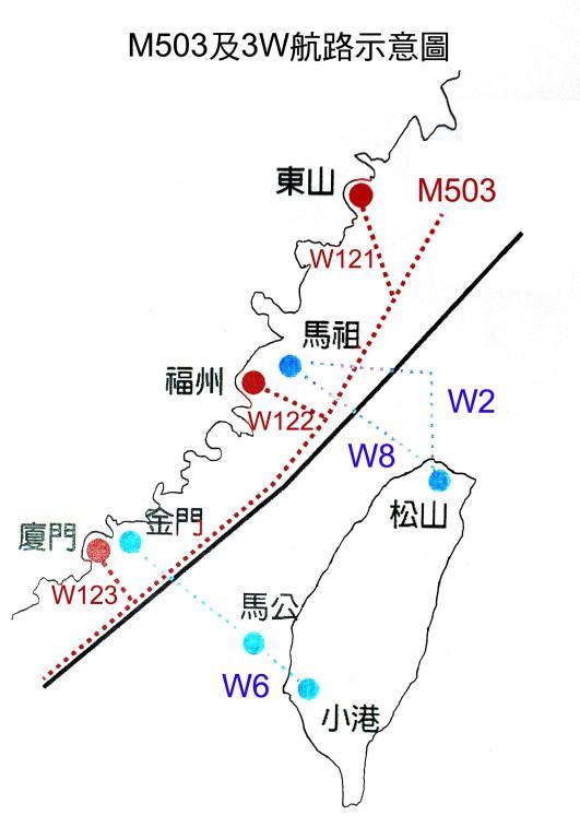 M503及3W航路示意圖:3W指的是W121、W122、W123三條航路,因距離金門、馬祖等地之終端空域邊界過近,恐會涉及飛航安全。